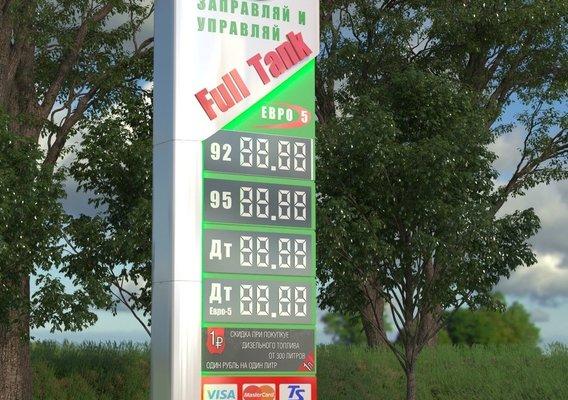 Price display