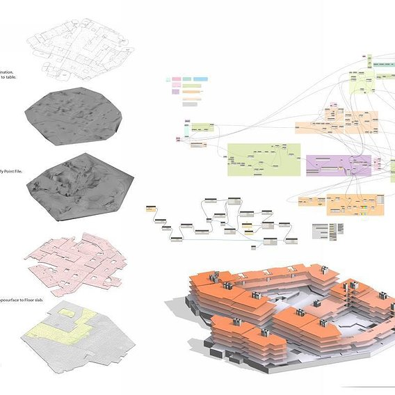 Point Cloud, Laser Scanning & Photogrammetry